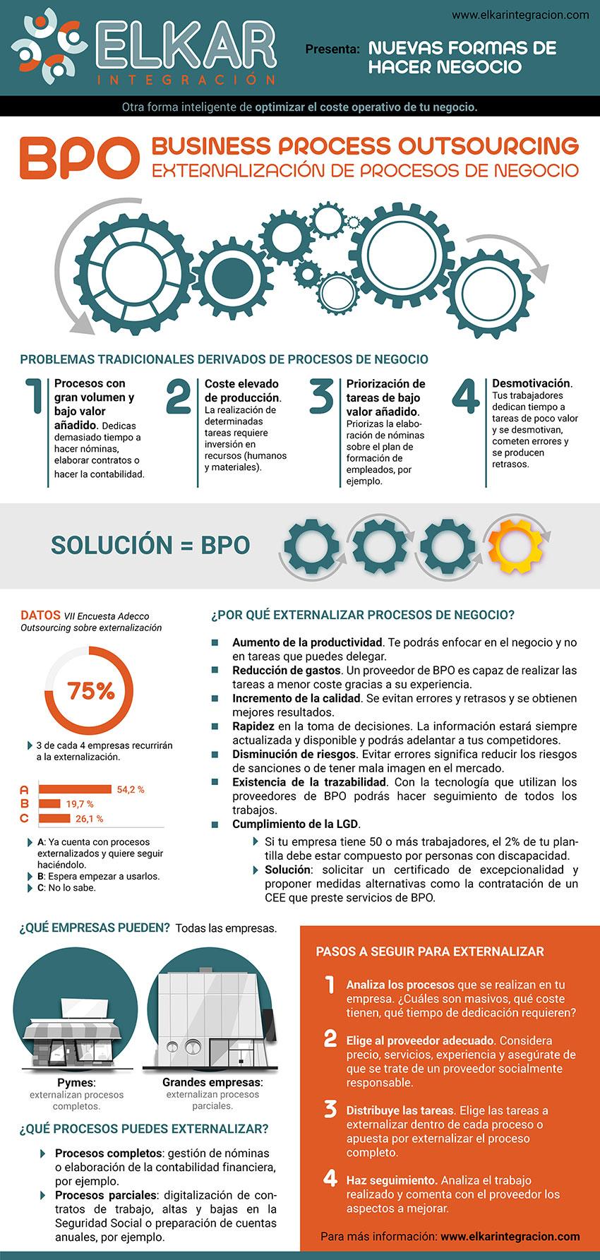 Ventajas de los servicios BPO